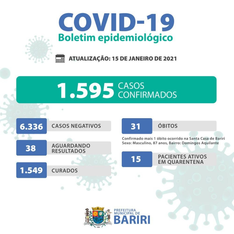 Noticia boletim-coronavirus-15012021