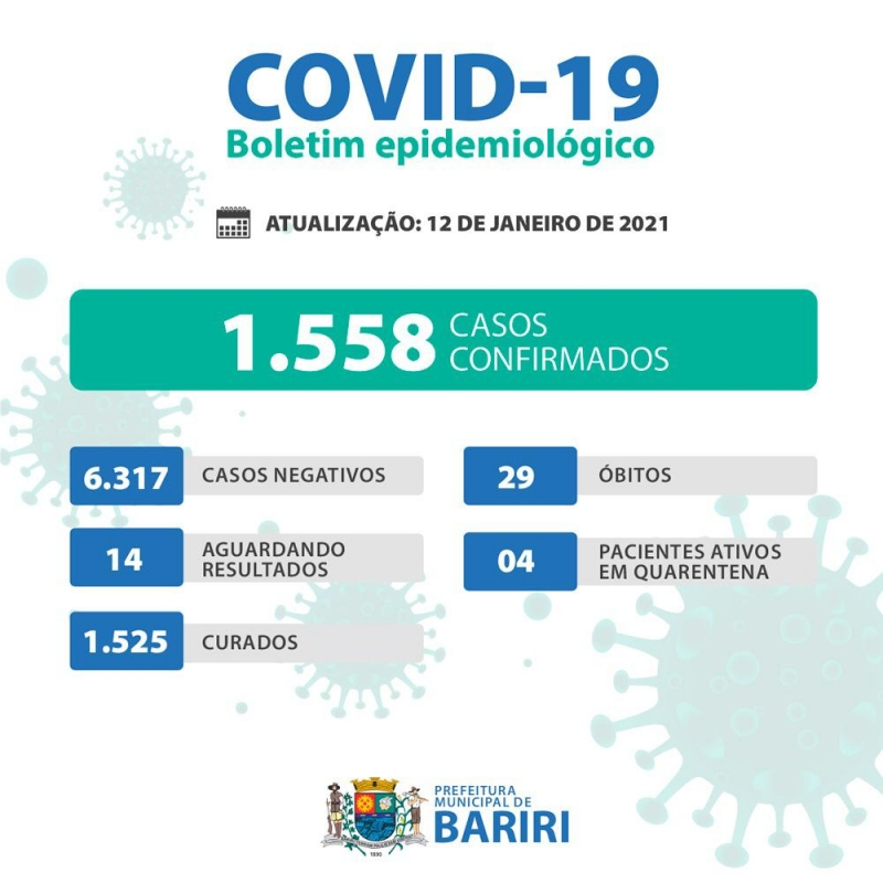 Noticia boletim-coronavirus-12012021